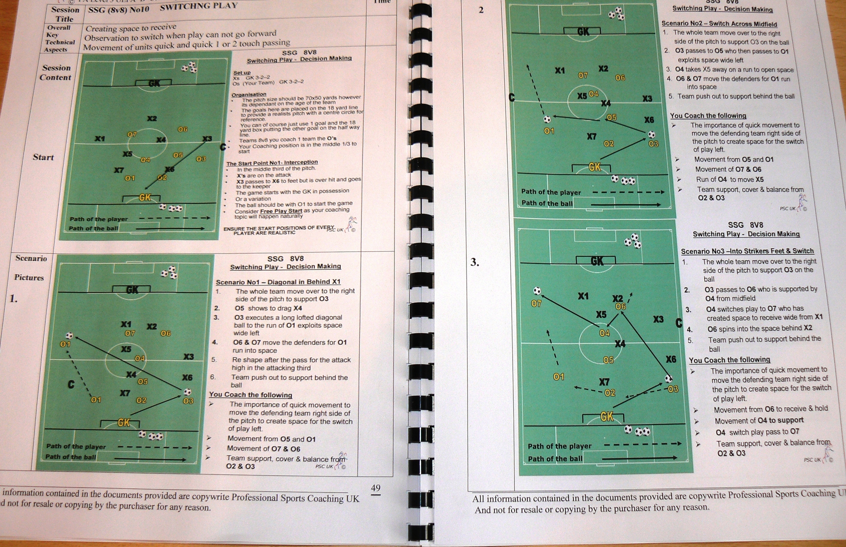 uefa a licence manual open source user manual u2022 rh dramatic varieties com uefa a license coaching manual uefa b licence manual